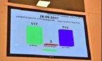 პარლამენტმა საქართველოს კონსტიტუციაში ცვლილებების პროექტი დაამტკიცა – 117 ხმით 2-ის წინააღმდეგ